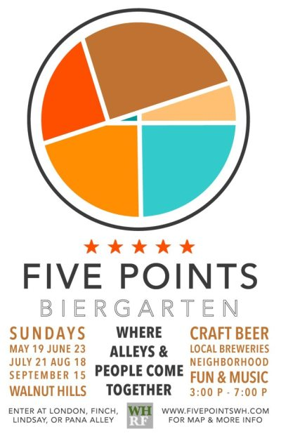 Five-Points Biergarten